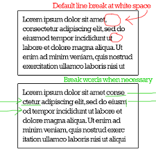 Dont Break Words At Whitespace With Css Stack Overflow