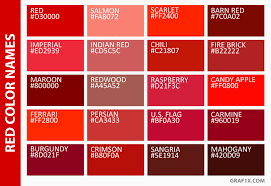 Red Color Chart Shades Of Red Color Chart Www Bedowntowndaytona Com