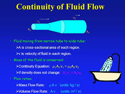 continuity of fluid flow fluid moving from narrow to wide a is