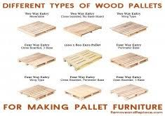 best wood for making furniture. Amazing Best Wood To Build Furniture Here Are The Many Types Of Wooden Pallets Make For Making