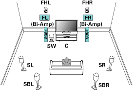 wiring surround sound solidfonts denon surround sound receiver wiring diagram home