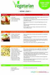 Diet Chart For Vegetarian Weight Loss Suggested Vegetarian Weight Loss Meal Plan Weight Loss