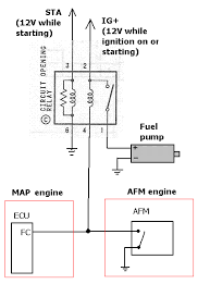 afe ecu wiring help needed mechanical electrical forums this diagram will surely make you understand