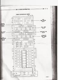 2002 jeep cherokee fuse diagram blows main fuse on 1996 jeep cherokee your owner manual fuse box power distribution box