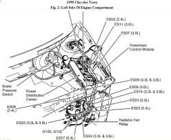 chrysler town country engine compartment diagram chrysler get description chrysler 3 engine diagram town and country chrysler