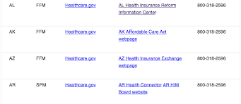 State Health Insurance Exchange Websites The National