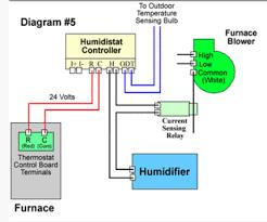 york diamond 80 furnace wiring diagram the also control board Hvac Control Board Wiring Diagram heating best furnace control board wiring furnace control board wiring diagram