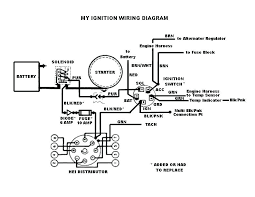 ford starter wiring gardendomain club lawn mower starter wiring diagram ford tractor starter solenoid wiring diagram for remote gm hookup