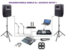 basic pa system setup diagram basic image wiring diagram sound system diagram image wiring diagram on basic pa system setup diagram