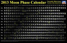 Lunar Chart 2015 Moon Calendars Newcastle Observatory