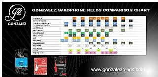 Alto Saxophone Reed Chart Gonzalez Jazz Local 627 Alto Sax Saxophone Organic Reeds