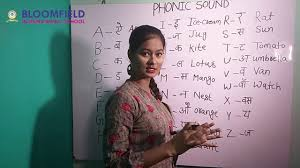 The international phonetic alphabet (ipa) is a standardized system of pronunciation (phonetic) symbols used, with some variations, by many dictionaries. Learn Phonics Through Hindi Sounds Of Alphabets A To Z Learn English Phonics Lkg And Ukg Youtube