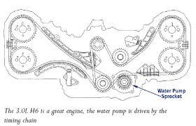 subaru subaru h6 engine diagram subaru image wiring as well similiar subaru 3 6 engine keywords besides engine diagram wrx subaru wiring diagrams online