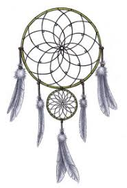 What Is A Dream Catcher Supposed To Do Trend Talk Know about Dream Catchers Chennai Focus A 82