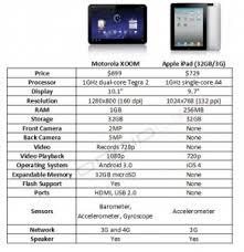 Motorola Xoom Specs Compared To Original Ipad