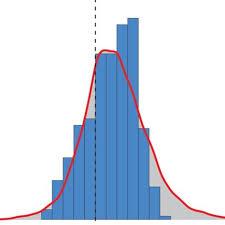 Histogram Maker Plotly Online Chart Editor Online Chart