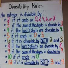 Math Divisibility Rules Chart Abacus Maths Worksheetsdivisibility Tests Worksheet