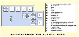 2006 subaru b9 tribeca fuse box diagram vehiclepad 2006 subaru 2003 subaru outback fuse box diagram 2003 database wiring