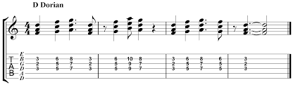 5 Rock Guitar Riffs For Jazz Guitar Jamie Holroyd Guitar Jamie