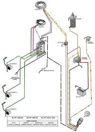 Mercury Outboard Motor Diagrams Get Rid Of Wiring Diagram