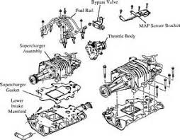3 8 supercharged vacum line diagram pictures to pin 3 8 supercharged vacum line diagram pictures to pin pinsdaddy