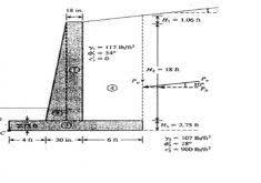Small Picture Concrete Retaining Wall Design Example Home Interior Design