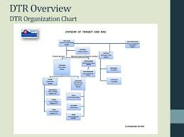 Ppt Division Of Transit Rail Advisory Committee Trac