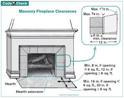 clearance requirements to fireplace opening