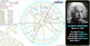 Albert Einsteins Birth Chart Famous Sagittarius