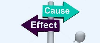 Casue And Effect How To Solve Cause And Effect Questions Career Anna
