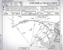 How To Brief An Instrument Approach In 10 Steps Boldmethod