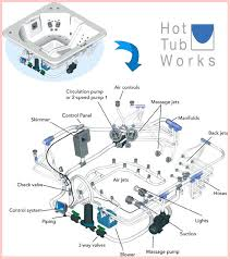 identify your spa part or hot tub part easily hottubworks blog hot tub control panel wiring jacuzzi hot tub wiring diagram
