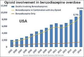 Benzodiazepine Wikipedia