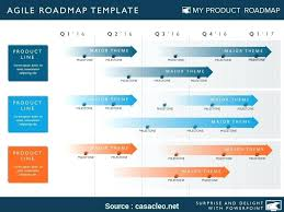 Go To Market Strategy Template Product Marketing Digital Ppt