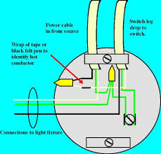 how to wire a wall switch to a light 4 jpg how to wire a wall switch to a light warisan lighting 412 x 396