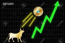 Gold Bull Throwing Up Zip Zip Cryptocurrency Golden Coin Up