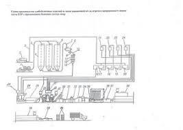 Отчет по практике на хлебозаводе для технолога Дневник студента практиканта по учебно практической