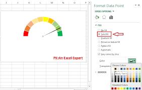 Speedometer Chart Pk An Excel Expert