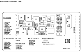 2005 chevrolet impala fuse box diagram wiring library 2005 chevrolet impala fuse box diagram