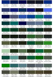 Ral Blue Color Chart Ral Colour Chart Potteries Powder Coating