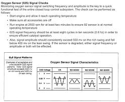 aem wideband wiring diagram cancigs com Aem 35 8460 Wiring Diagram aem wideband question rx7club com AEM Wideband Gauge Wiring
