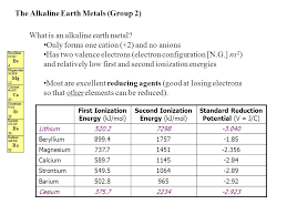The Alkaline Earth Metals (Group 2) - ppt video online download
