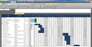 Project Management Microsoft Excel Project Management Spreadsheet Microsoft Excel An Planning Mlynn Org