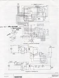 miller furnace wiring diagrams miller wiring diagrams collections wiring diagram for intertherm electric furnace wiring diagram