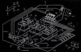36 volt club car wiring diagram 1982 Club Car Wiring Diagram club car ds 36 volt wiring diagram for non v glide carts 1982 club car wiring diagram accelerator box