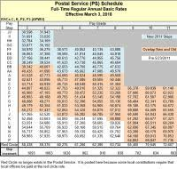 Wg Pay Grade Chart