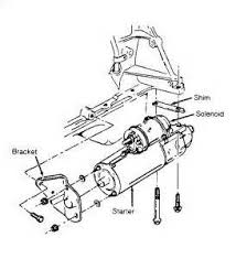 similiar chevy lumina engine diagram keywords chevy lumina engine diagram
