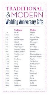 13th wedding anniversary traditional gifts for him