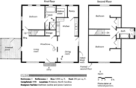 designing an energy efficient home. energy efficient homes home rustic lodge space source · building for affordability and efficiency fine homebuilding designing an i