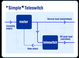 radio teleswitching Economy 7 Meter Wiring Diagram to download a scaleable eps vector file of this diagram, click here Residential Electrical Meter Wiring Diagram